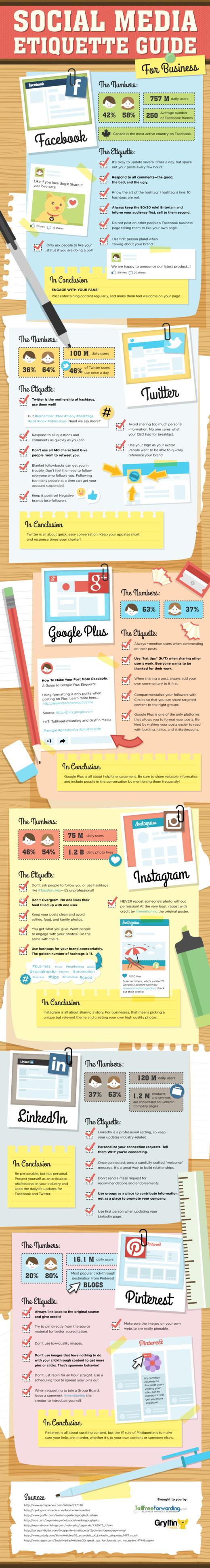 Social media etiquette infographic