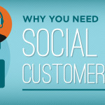 The Power of Social Media Customer Service [INFOGRAPHIC]