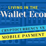 What the Post-wallet Economy Means for Small Business and Marketing [INFOGRAPHIC]