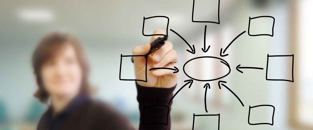 visual communications business